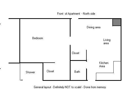 Diagram of unit